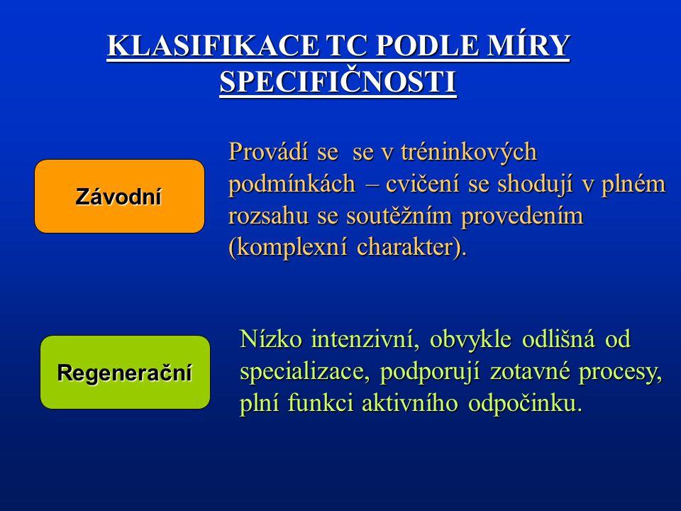 KLASIFIKACE TC PODLE MÍRY SPECIFIČNOSTI