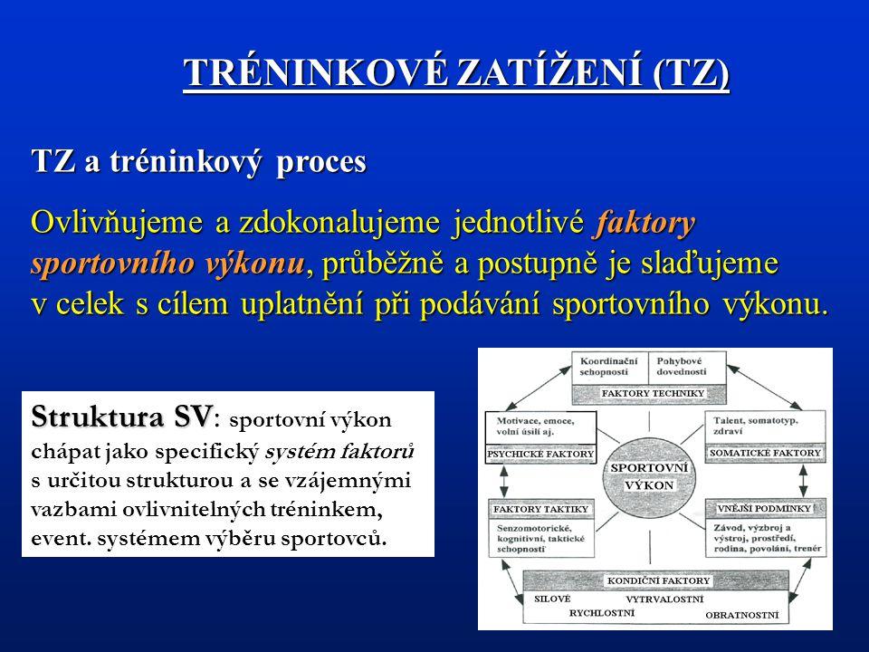 TRÉNINKOVÉ ZATÍŽENÍ (TZ)