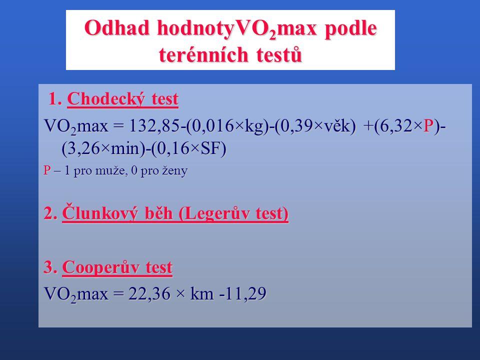 Odhad hodnotyVO2max podle terénních testů