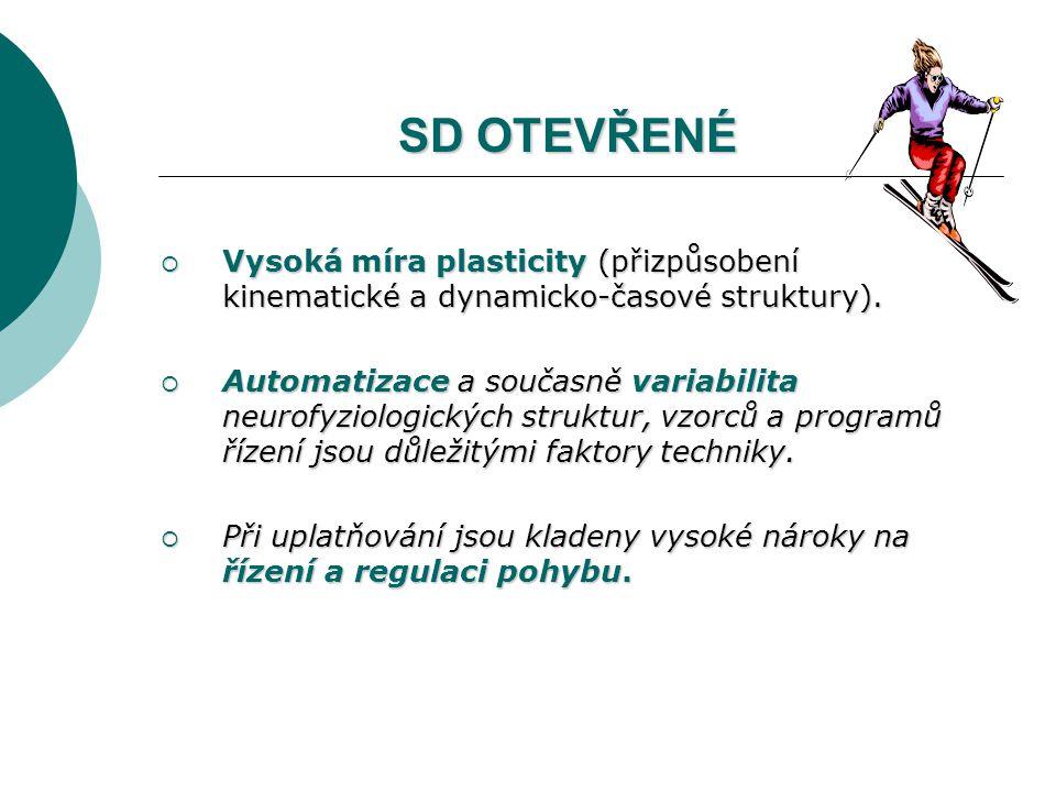 SD OTEVŘENÉ Vysoká míra plasticity (přizpůsobení kinematické a dynamicko-časové struktury).
