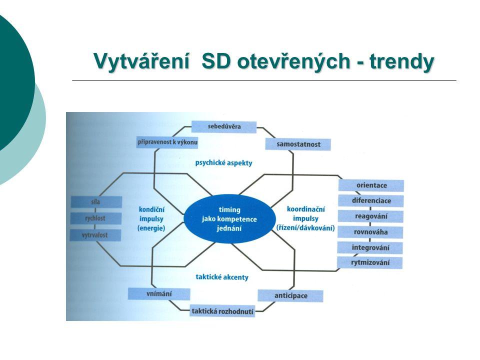 Vytváření SD otevřených - trendy