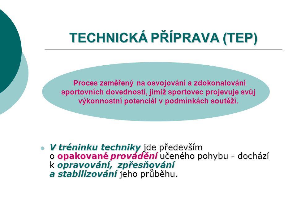 TECHNICKÁ PŘÍPRAVA (TEP)