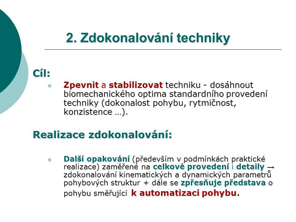 2. Zdokonalování techniky