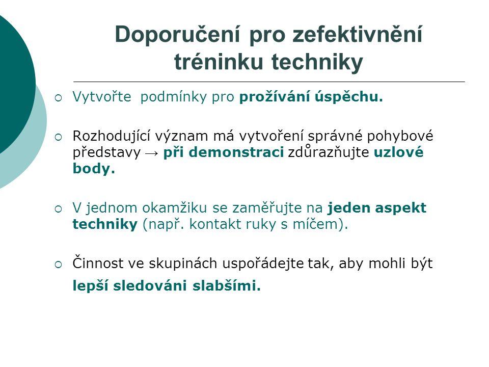 Doporučení pro zefektivnění tréninku techniky