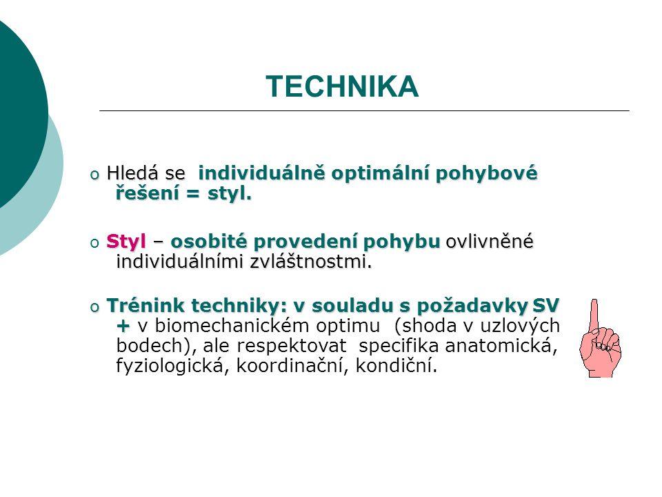 TECHNIKA Hledá se individuálně optimální pohybové řešení = styl.