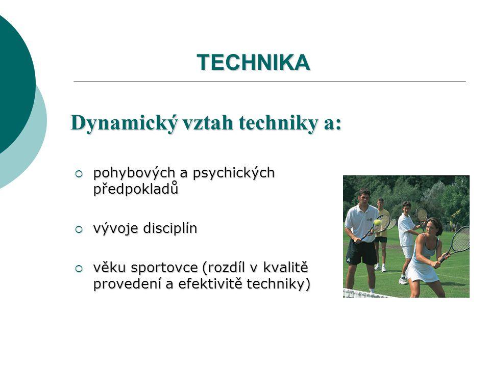 Dynamický vztah techniky a:
