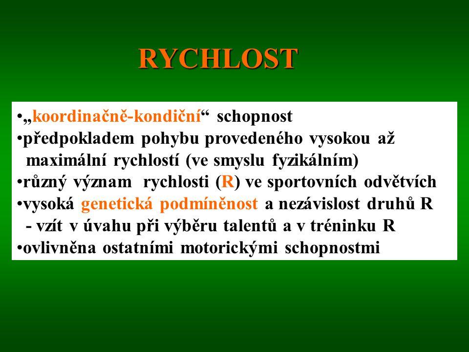 """RYCHLOST """"koordinačně-kondiční schopnost"""