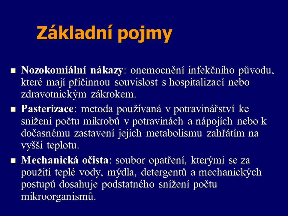 Základní pojmy Nozokomiální nákazy: onemocnění infekčního původu, které mají příčinnou souvislost s hospitalizací nebo zdravotnickým zákrokem.