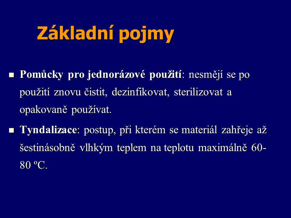 Základní pojmy Pomůcky pro jednorázové použití: nesmějí se po použití znovu čistit, dezinfikovat, sterilizovat a opakovaně používat.