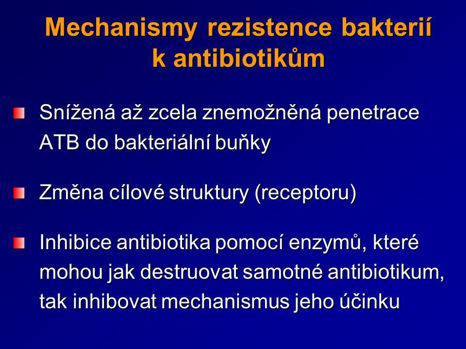 Mechanismy rezistence bakterií k antibiotikům