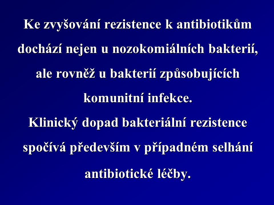 Ke zvyšování rezistence k antibiotikům dochází nejen u nozokomiálních bakterií, ale rovněž u bakterií způsobujících komunitní infekce.