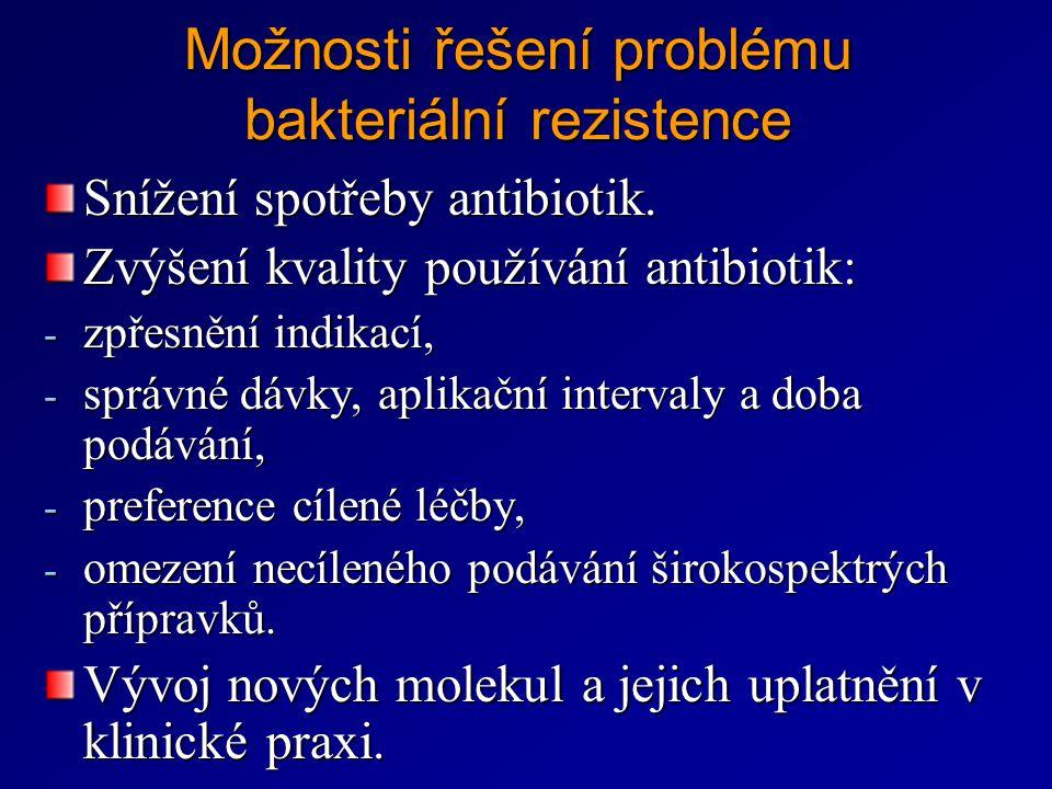 Možnosti řešení problému bakteriální rezistence