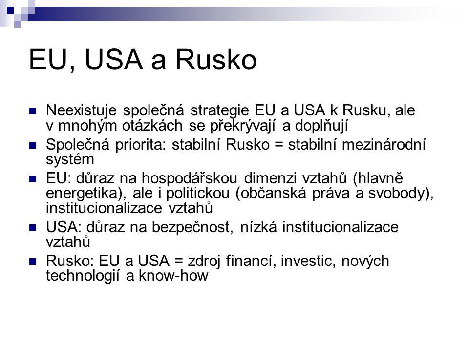 EU, USA a Rusko Neexistuje společná strategie EU a USA k Rusku, ale v mnohým otázkách se překrývají a doplňují.