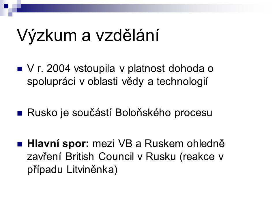Výzkum a vzdělání V r. 2004 vstoupila v platnost dohoda o spolupráci v oblasti vědy a technologií. Rusko je součástí Boloňského procesu.