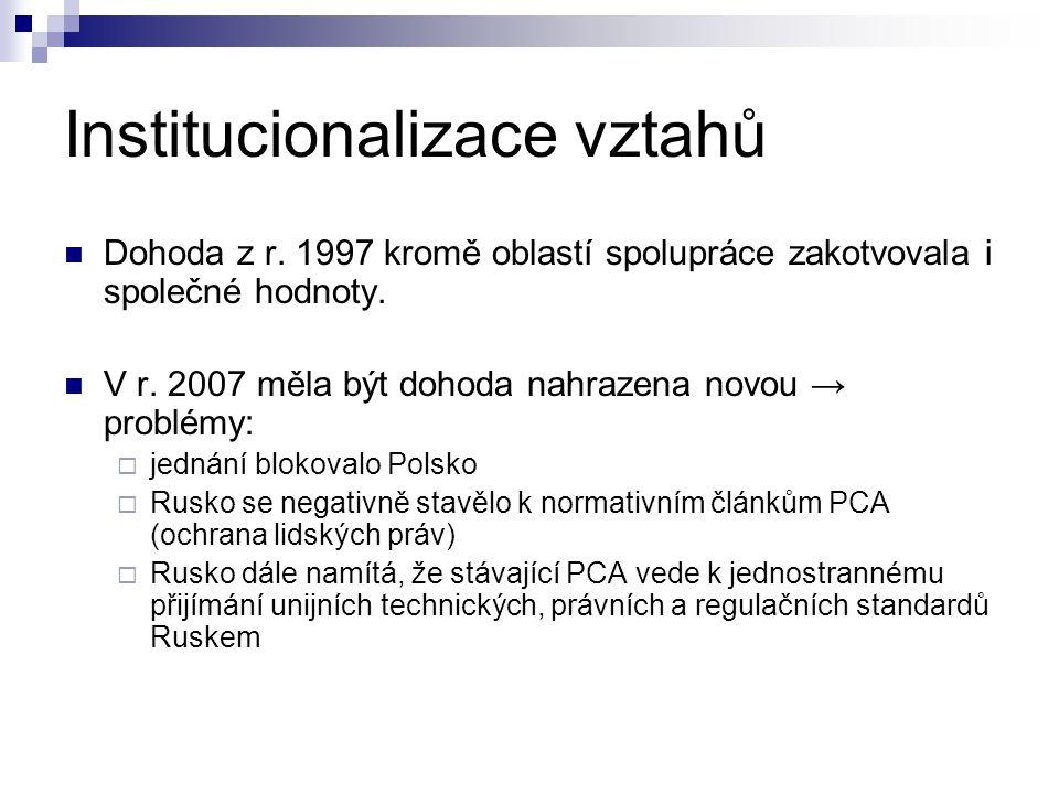 Institucionalizace vztahů