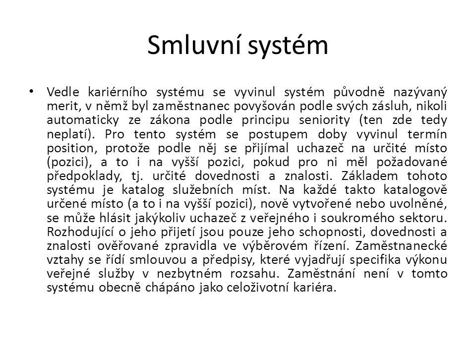 Smluvní systém
