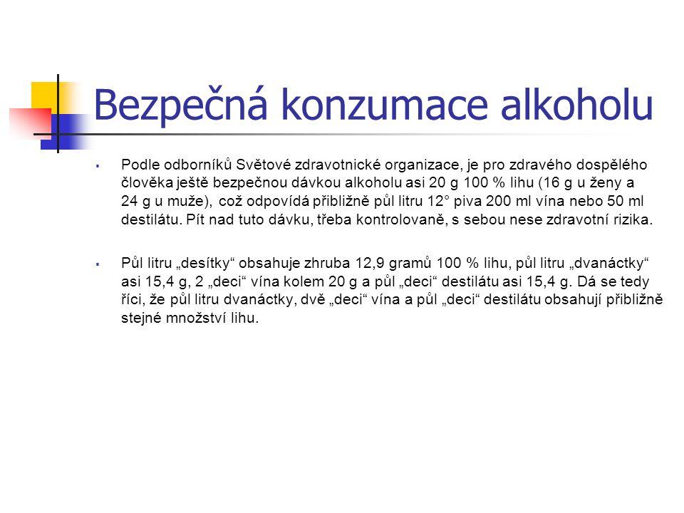 Bezpečná konzumace alkoholu