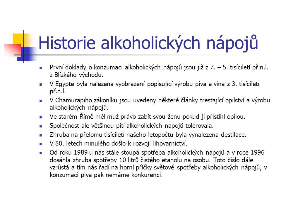 Historie alkoholických nápojů