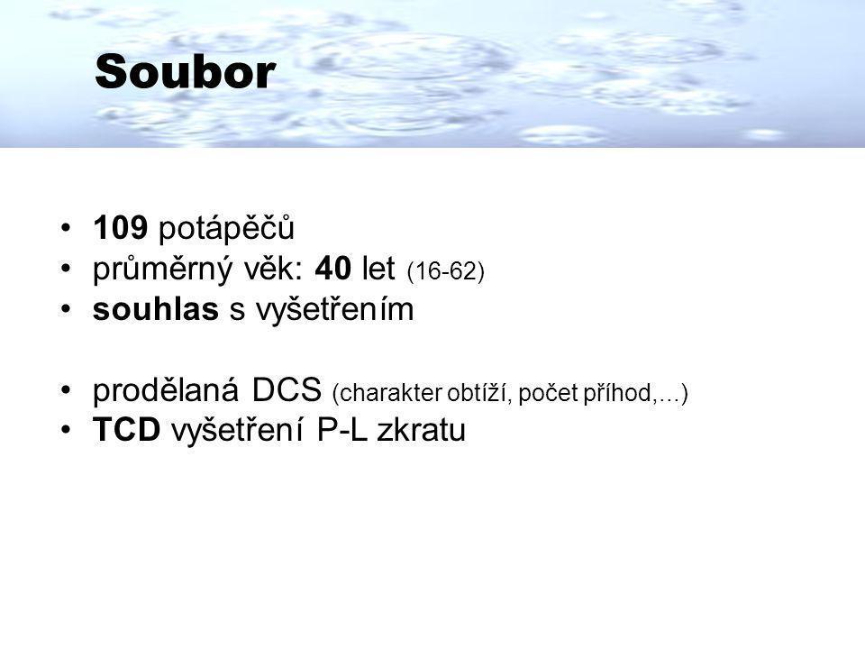 Soubor 109 potápěčů průměrný věk: 40 let (16-62) souhlas s vyšetřením