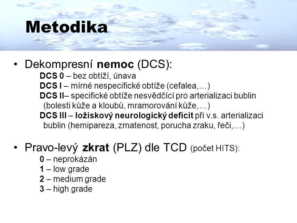 Metodika Dekompresní nemoc (DCS):