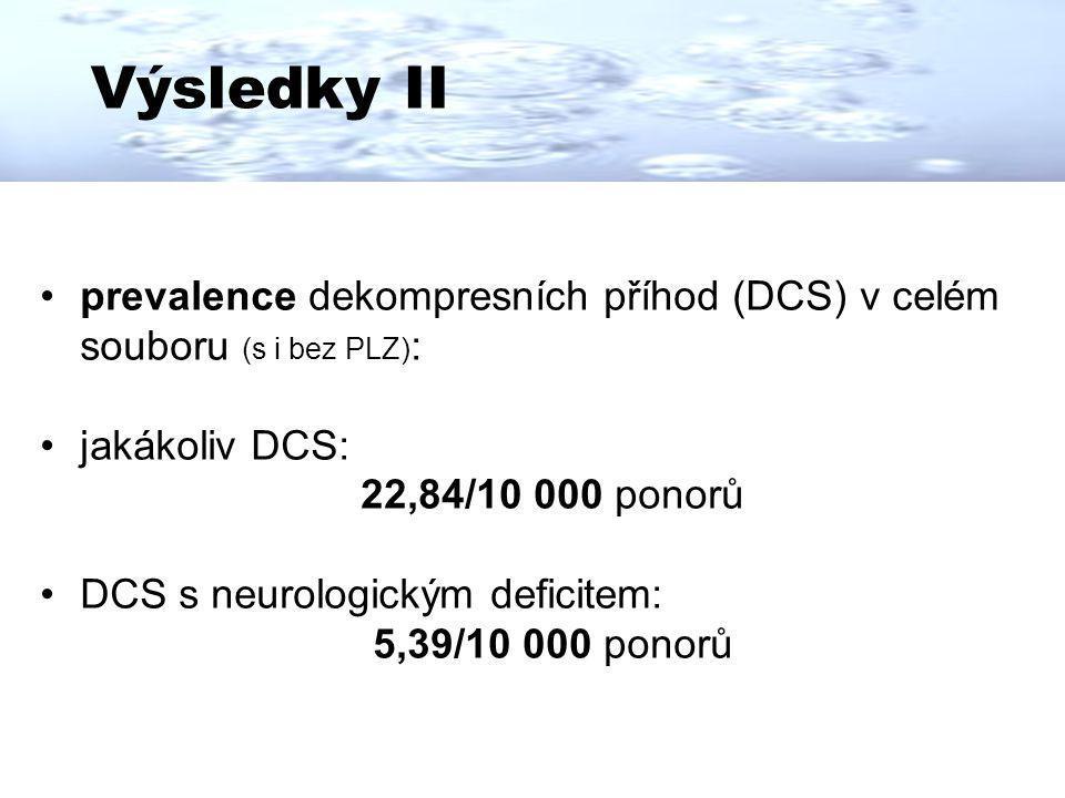 Výsledky II prevalence dekompresních příhod (DCS) v celém souboru (s i bez PLZ): jakákoliv DCS: 22,84/10 000 ponorů.