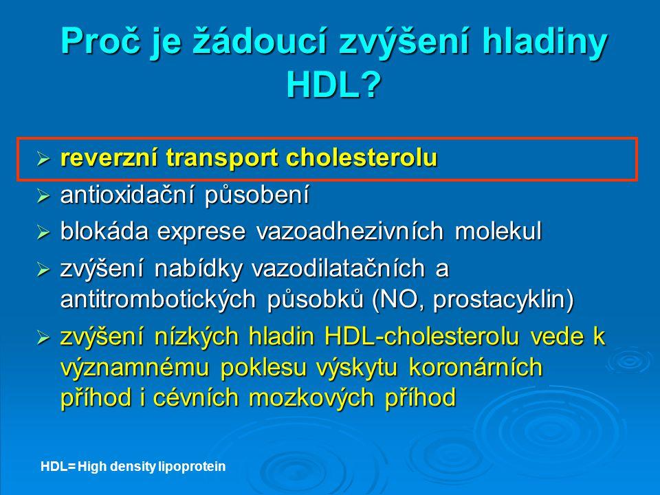 Proč je žádoucí zvýšení hladiny HDL