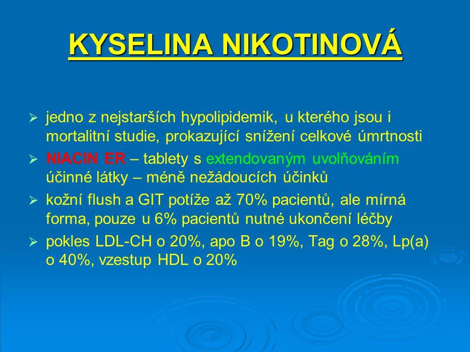KYSELINA NIKOTINOVÁ jedno z nejstarších hypolipidemik, u kterého jsou i mortalitní studie, prokazující snížení celkové úmrtnosti.