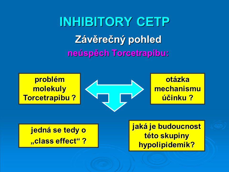 INHIBITORY CETP Závěrečný pohled neúspěch Torcetrapibu: