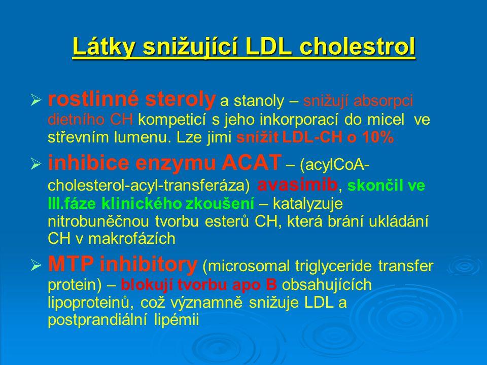 Látky snižující LDL cholestrol