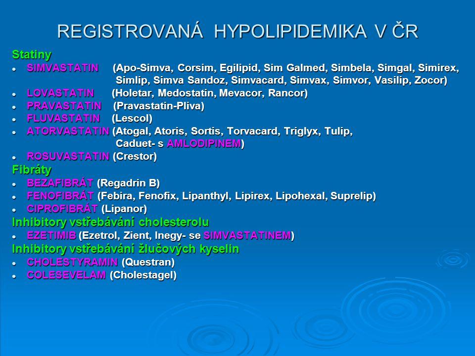 REGISTROVANÁ HYPOLIPIDEMIKA V ČR