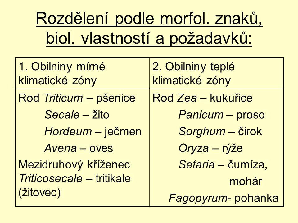 Rozdělení podle morfol. znaků, biol. vlastností a požadavků: