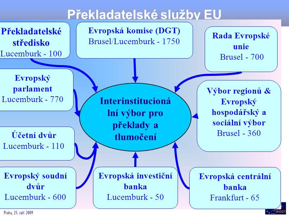 Překladatelské služby EU