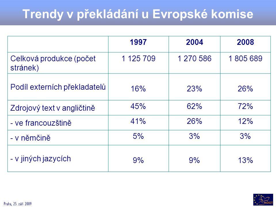 Trendy v překládání u Evropské komise