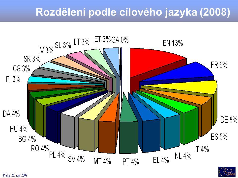 Rozdělení podle cílového jazyka (2008)