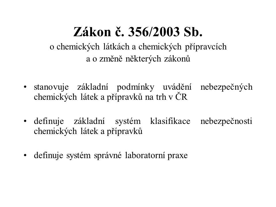 Zákon č. 356/2003 Sb. o chemických látkách a chemických přípravcích