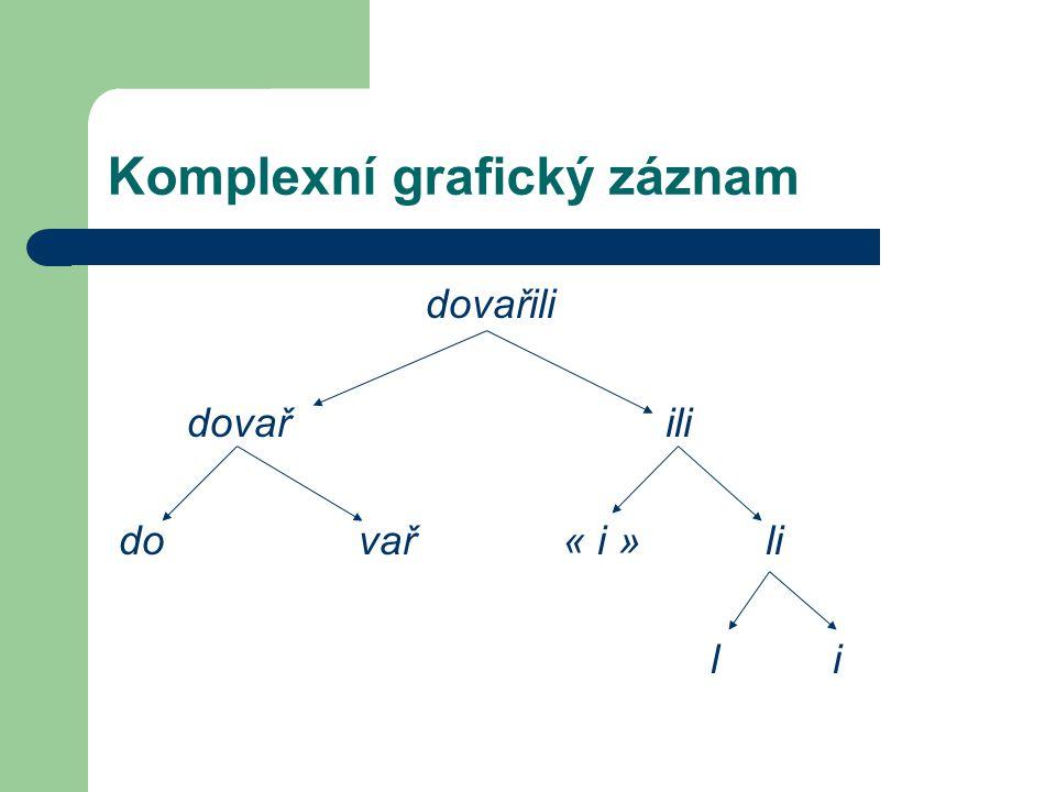 Komplexní grafický záznam