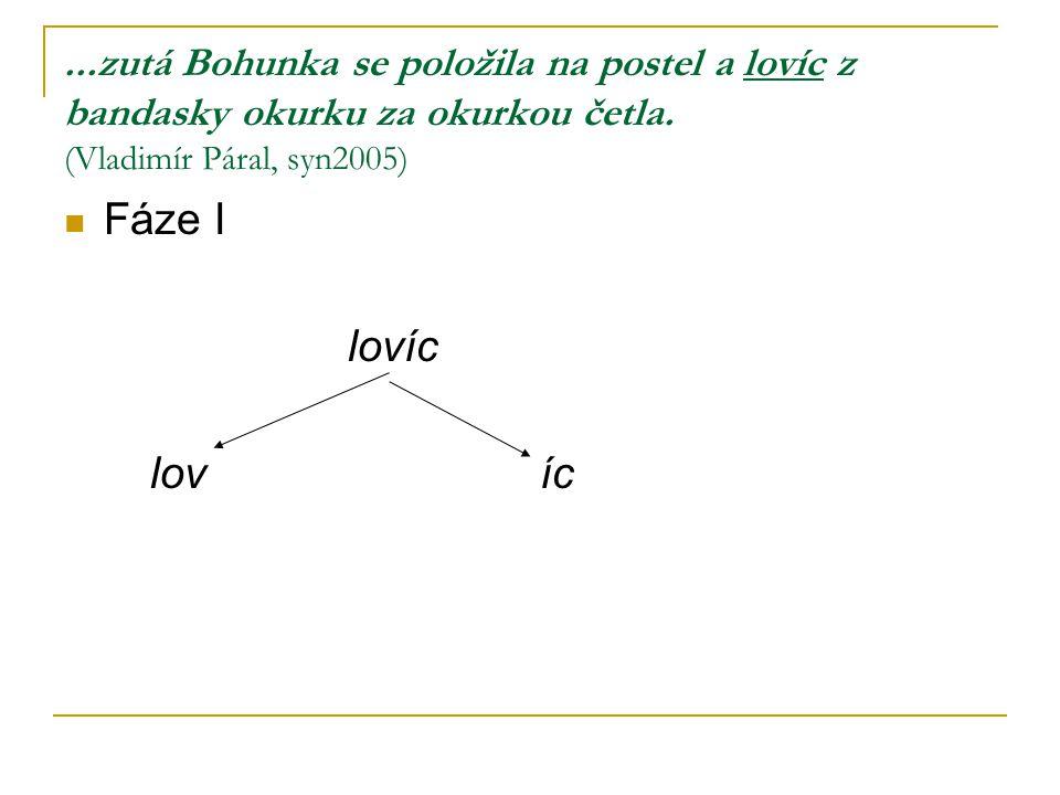 ...zutá Bohunka se položila na postel a lovíc z bandasky okurku za okurkou četla. (Vladimír Páral, syn2005)
