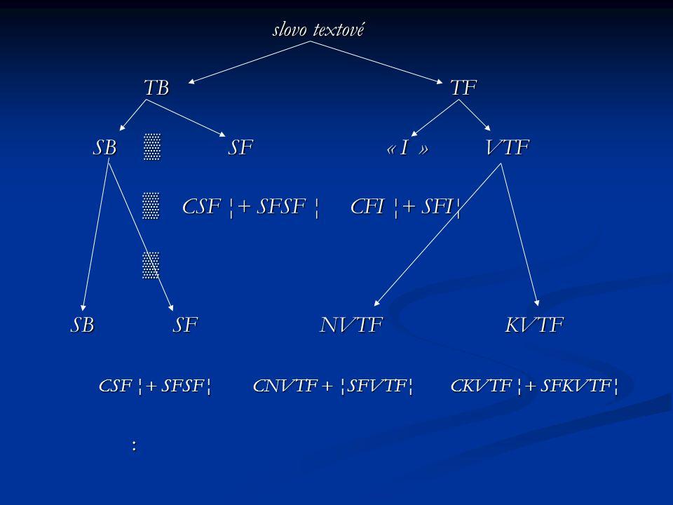 slovo textové TB TF. SB ▒ SF « I » VTF.