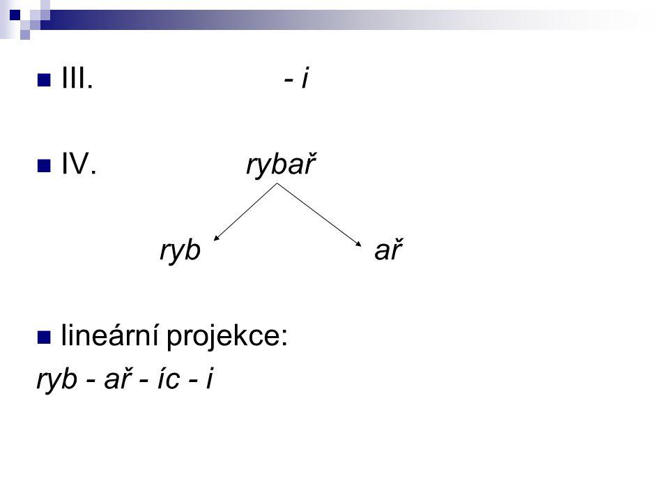 III. - i IV. rybař. ryb ař. lineární projekce: