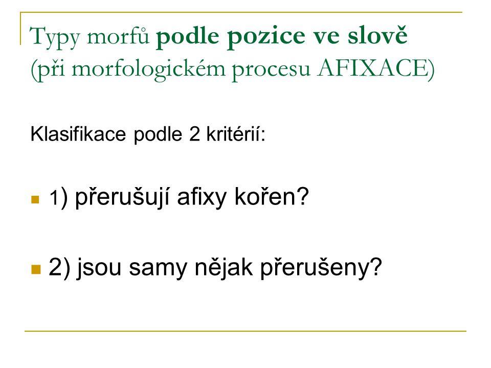 Typy morfů podle pozice ve slově (při morfologickém procesu AFIXACE)