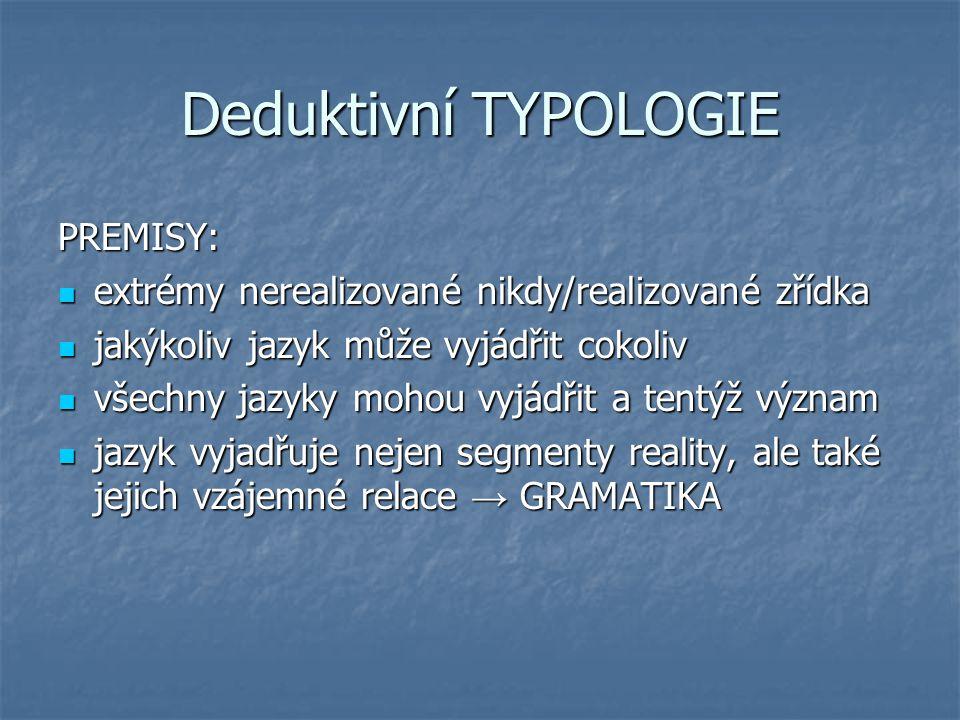 Deduktivní TYPOLOGIE PREMISY: