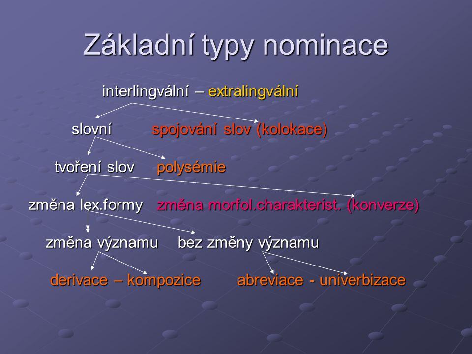 Základní typy nominace