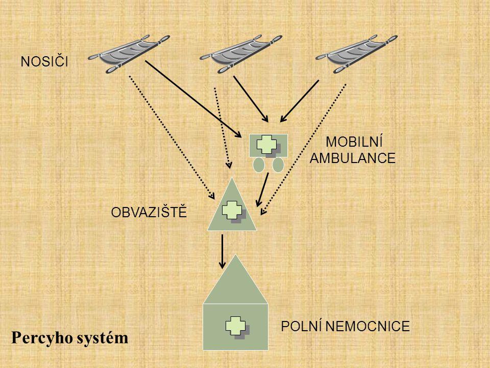 NOSIČI MOBILNÍ AMBULANCE OBVAZIŠTĚ POLNÍ NEMOCNICE Percyho systém