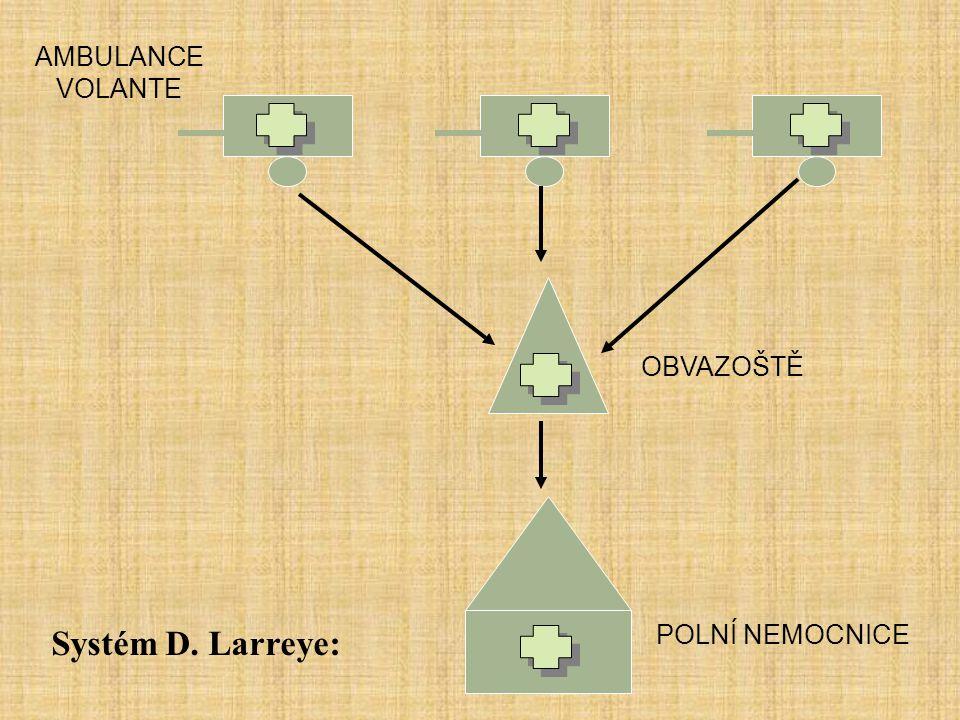 AMBULANCE VOLANTE OBVAZOŠTĚ Systém D. Larreye: POLNÍ NEMOCNICE