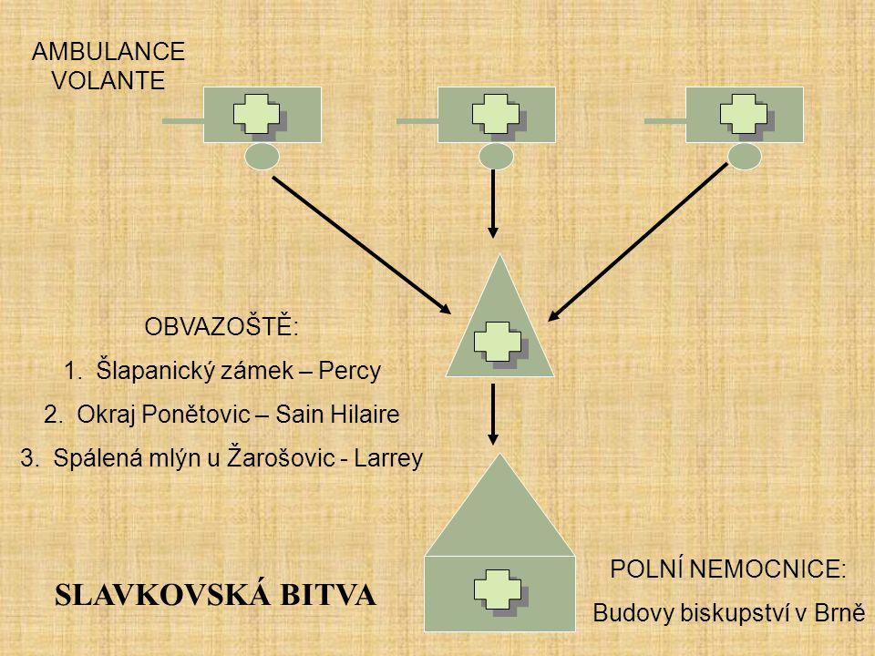 SLAVKOVSKÁ BITVA AMBULANCE VOLANTE OBVAZOŠTĚ: Šlapanický zámek – Percy