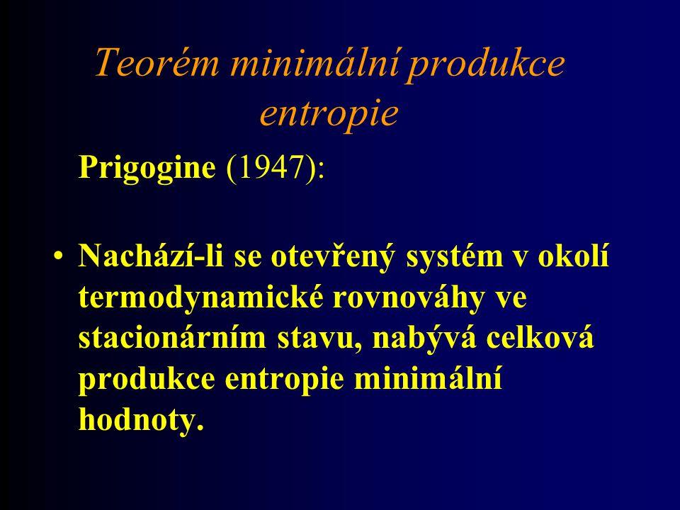 Teorém minimální produkce entropie