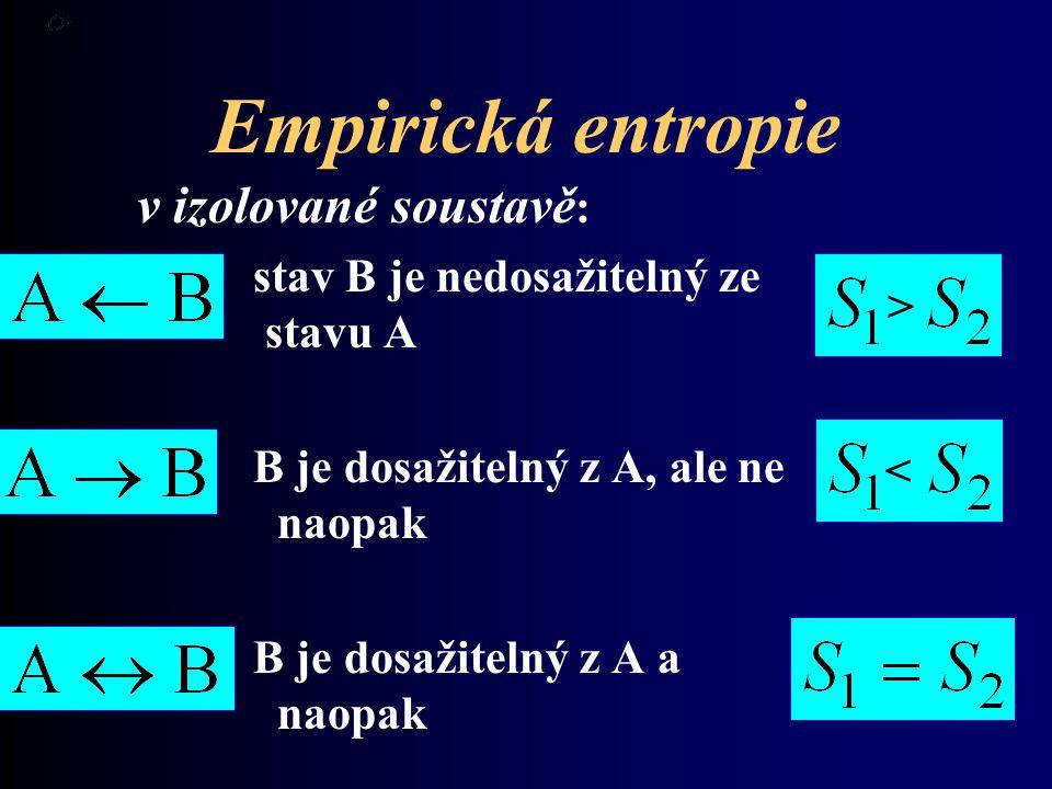 Empirická entropie v izolované soustavě: