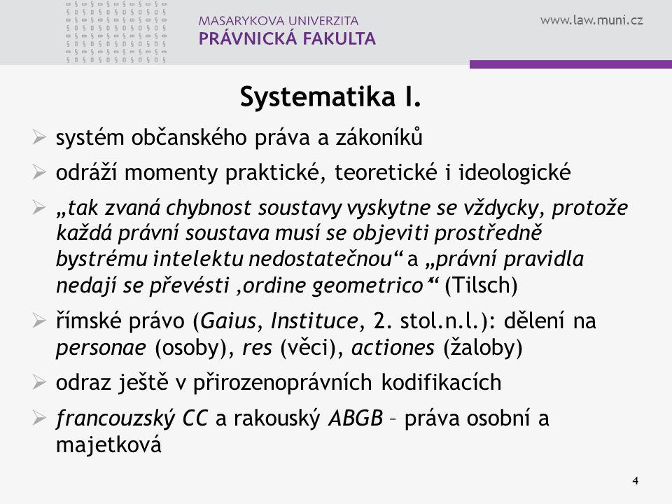 Systematika I. systém občanského práva a zákoníků