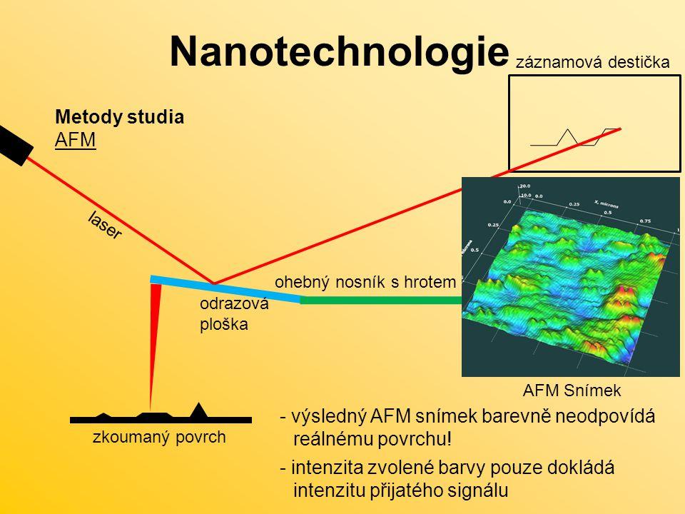 Nanotechnologie Metody studia AFM