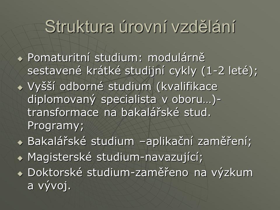 Struktura úrovní vzdělání